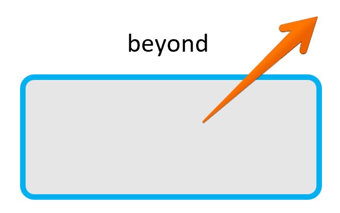 前置詞beyondの基本イメージ