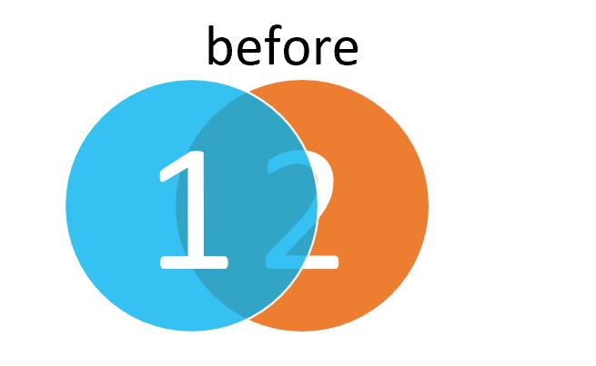 前置詞beforeの基本イメージ